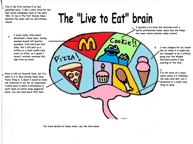 braincartoonblog